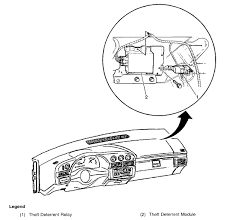 anti theft relay location for 1999 chevy lumina graphic graphic