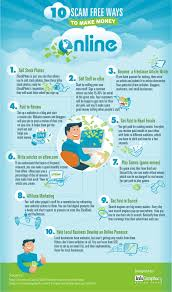 scam ways to make money online infographic