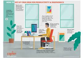 productivity and ergonomics the best way to organize your desk desk infographic