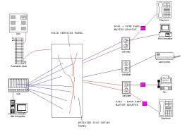 ethernet patch panel wiring diagram   ethernet patch panel wiring    telephone patch panel wiring diagram moresave image