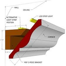 ideas about cove lighting on pinterest indirect lighting c991 lighting coving