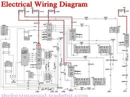wiring diagram volvo c70 2000 wiring wiring diagrams