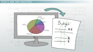what is management by objectives mbo definition advantages management by exception definition principle examples