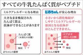 「森永 E赤ちゃん 大缶」の画像検索結果