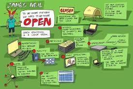 Open education - Wikipedia