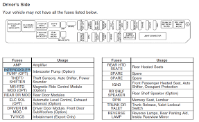 cadillac deville fuse box diagram 2008 cadillac sts fuse box 2008 wiring diagrams
