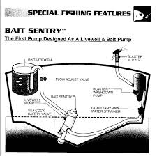 wiring diagram for boat livewells wiring diagram schematics sea pro® boats specifications canvas history owners manual