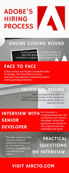 infographic adobe s hiring process aircto medium they certainly follow a pattern in their interview process let s look at them to understand the grilling interview round at adobe