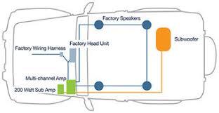 kicker hideaway wiring diagram wiring diagram and schematic design hideaway dual using ohm voice interior kicker cvr 12 wiring diagram darren
