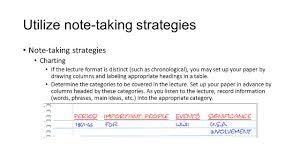 understand communication skills and customer relations nc cte 3 utilize
