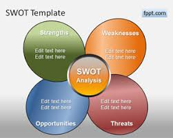 butterfly swot diagram for powerpoint   free powerpoint templatesbutterfly swot diagram for powerpoint