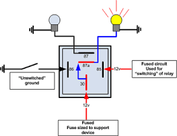 12v relay wiring diagram horn images horn wiring diagram electric automotive 5 pin relay wiring diagram nilzanet