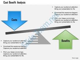 three level benefit and cost diagram flat powerpoint designrelated products