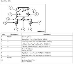 6 0 powerstroke wiring diagram wiring diagram glow plug relay 7 3 wiring image glow plug relay wiring diesel forum thedieselstop
