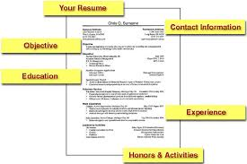 learn to write a job winning resume at the saginaw  texas  public    diagram of a resume