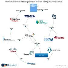 singapore bitcoin exchange quoine raises m venture investment btcstrategics