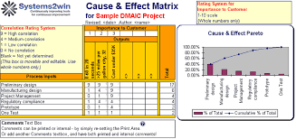 Cause and Effect Matrix - Cause and Effect template