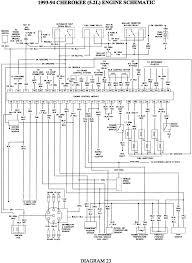 jeep liberty ac wiring diagram jeep wrangler horn diagram wiring jeep image 1994 jeep wrangler speedometer wiring diagram wiring diagram on