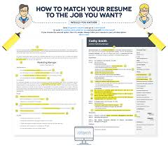 how to make a resume a step by step guide 30 examples how to tailor your resume to the job description