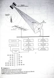 stallion diagram schematic all about repair and wiring collections stallion diagram schematic tv aerial wiring diagram nilza net stallion diagram schematic