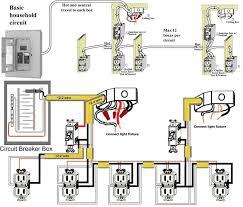 home wiring breaker box home circuit breaker box stock photo House Breaker Box Wiring Diagram basic household circuit breaker box and sub panel and home basic household circuit home breaker box wiring diagram