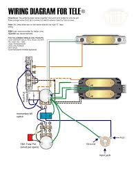 tele way switch wiring diagram images telecaster wiring diagram fender telecaster wiring diagram on lefty tele