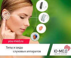 Типы и виды <b>слуховых аппаратов</b> - Ю-МЕД
