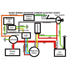 gy6 cdi wiring diagram gy6 image wiring diagram gy6 wiring diagram 150cc wiring diagram schematics baudetails info on gy6 cdi wiring diagram