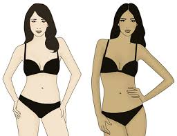 Determining Where Your Waistline Fits within Your Figure - dummies