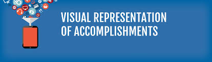 visual representation of accomplishments johnson center for visual representation of accomplishments