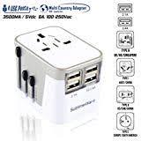 Power Converters: Electronics - Amazon.com