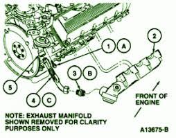 2014car wiring diagram page 268 1996 mercury grand marquis front engine fuse box diagram