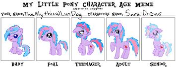 My Little Pony Character Meme - Sara Drews by TheMythicalLuzDog on ... via Relatably.com