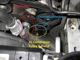 99 dodge ram ac wiring diagram images chevy s10 wiring diagram on taurus front suspension diagram on dodge neon ac compressor