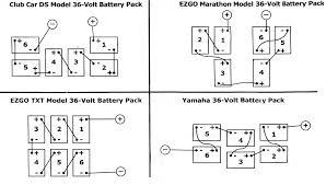ez go golf cart wiring diagrams ez image wiring ezgo pb6 golf cart wiring diagram ezgo wiring diagrams on ez go golf cart wiring