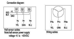 wiring diagram small dc motor info wiring diagram motor dc wiring automotive wiring diagram database wiring diagram