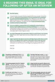 best images about career and development 6 reasons this is the perfect thank you letter to send after a job interview