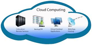 cloud computing assignment help cloud computing programming cloud computing assignment help
