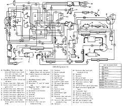 sportster wiring diagram wiring diagram schematics harley davidson electric wiring diagram harley printable