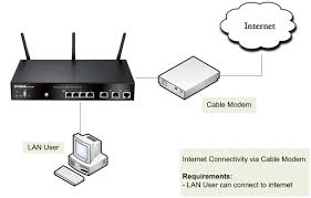 best images of cable internet diagram   router connection    router connection diagram