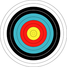 Image result for images of shooting the bullseye
