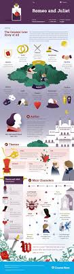 best ideas about romeo and juliet literature romeo and juliet infographic course hero