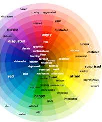 Learn English with Music: <b>Elvis Presley</b>, Christmas and <b>Colors</b> ...