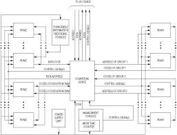 argon  m computer  russian virtual computer museumblock diagram of argon  m