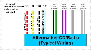 oem stereo wiring diagram oem wiring diagrams