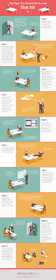bad signs in an interview infographic the muse infographic courtesy of dailyinfographic photo of interview courtesy of blend images hill street studios getty images