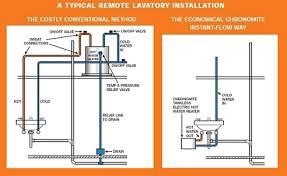 whirlpool water heater wiring diagram diagram electric water heater diagram great ideas electric hot water heater wiring
