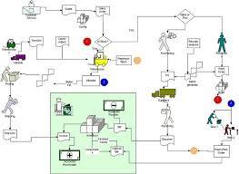 numbercruncher   all orders work flowall order work flow diagram