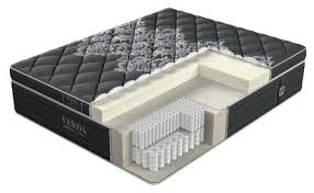 <b>Матрас</b> Орматек <b>Verda Hi</b>-<b>Soft</b> memory 160x200 пружинный ...