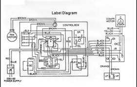 electrical wiring diagram scania trucks and buses  industrial    how to construct wiring diagrams industrial controls